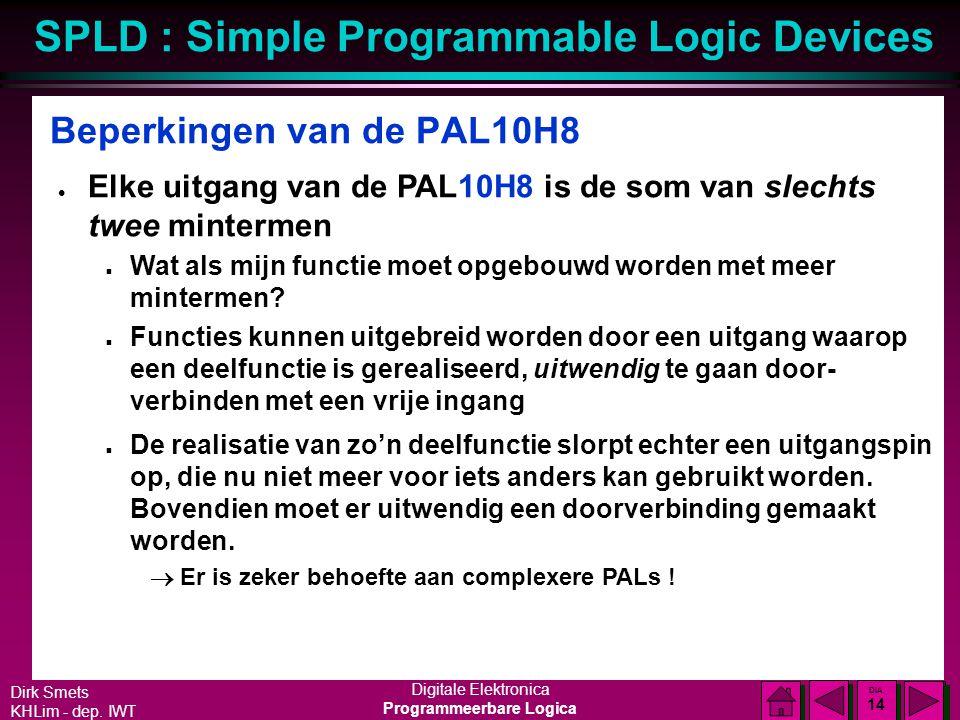 Beperkingen van de PAL10H8