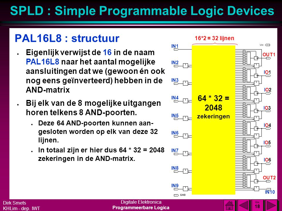 PAL16L8 : structuur 16*2 = 32 lijnen. IN1. IN2. IN3. IN4. IN5. IN6. IN7. IN8. IN9. IN10.