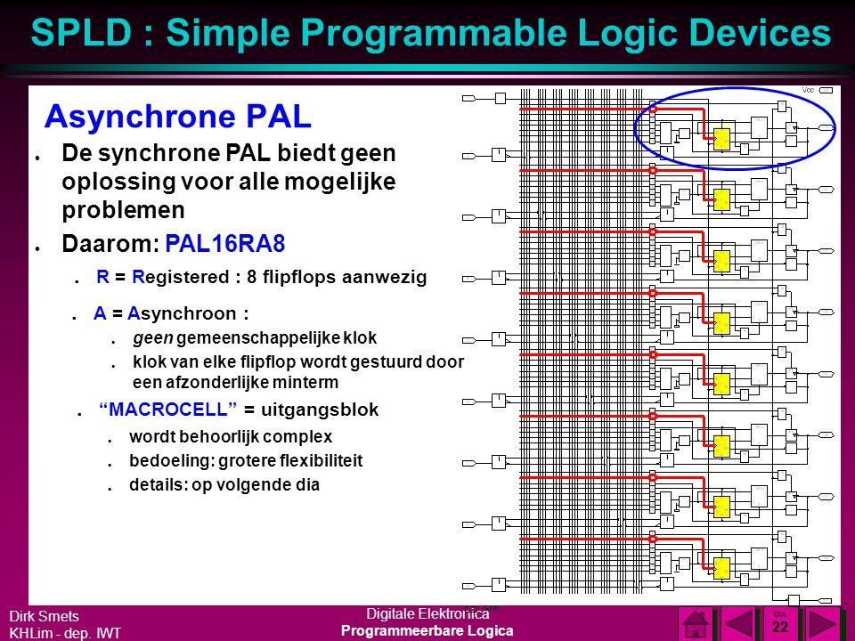 Asynchrone PAL De synchrone PAL biedt geen oplossing voor alle mogelijke problemen. Daarom: PAL16RA8.