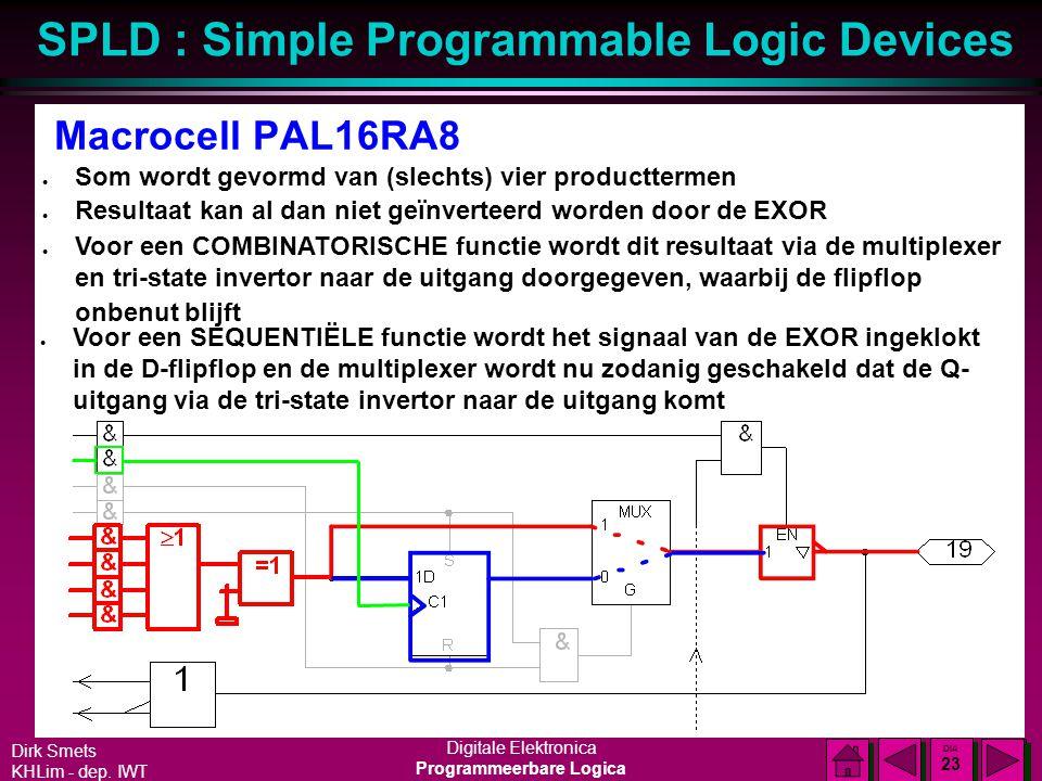 Macrocell PAL16RA8 Som wordt gevormd van (slechts) vier producttermen