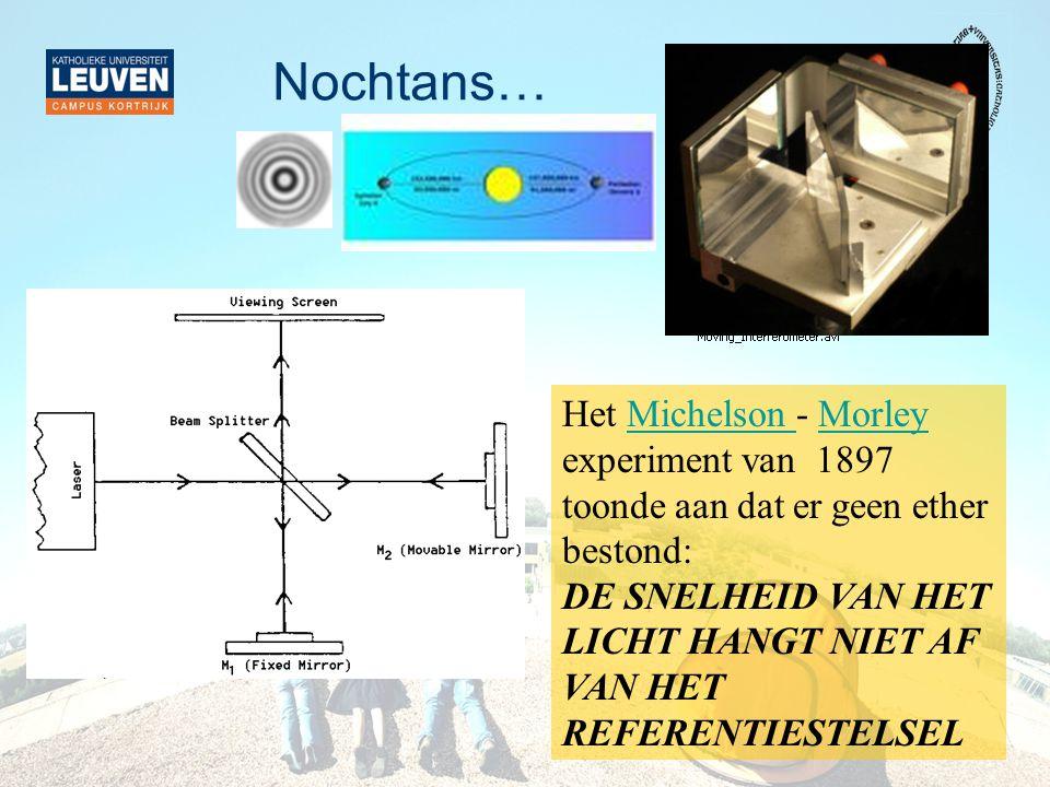 Nochtans… Het Michelson - Morley experiment van 1897 toonde aan dat er geen ether bestond: