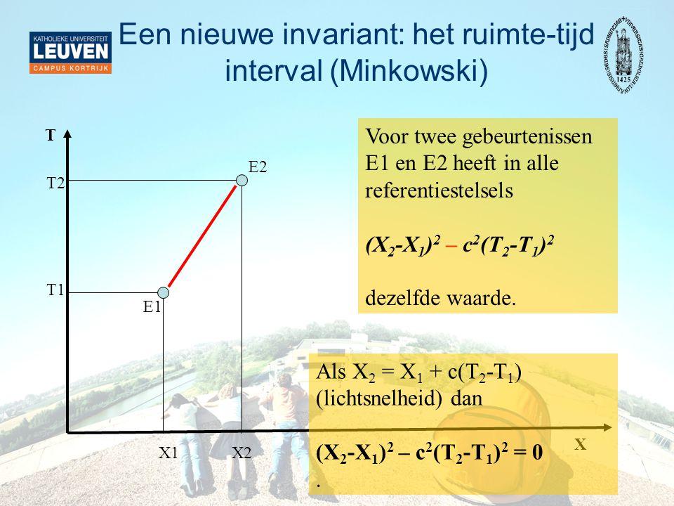 Een nieuwe invariant: het ruimte-tijd interval (Minkowski)