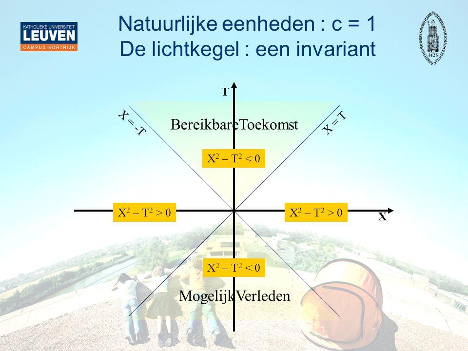 Natuurlijke eenheden : c = 1 De lichtkegel : een invariant
