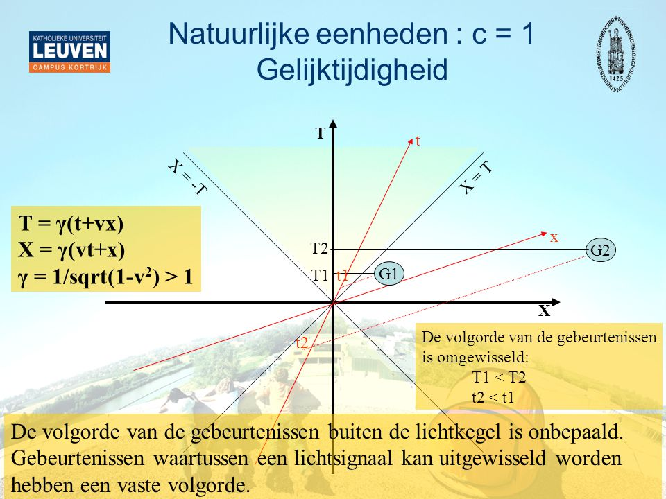 Natuurlijke eenheden : c = 1 Gelijktijdigheid