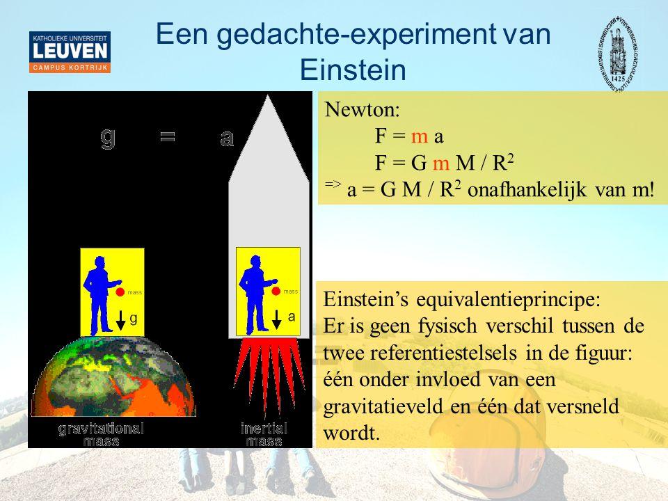 Een gedachte-experiment van Einstein