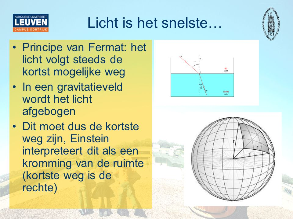 Licht is het snelste… Principe van Fermat: het licht volgt steeds de kortst mogelijke weg. In een gravitatieveld wordt het licht afgebogen.
