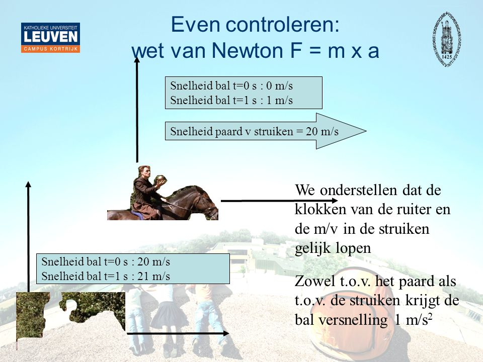 Even controleren: wet van Newton F = m x a