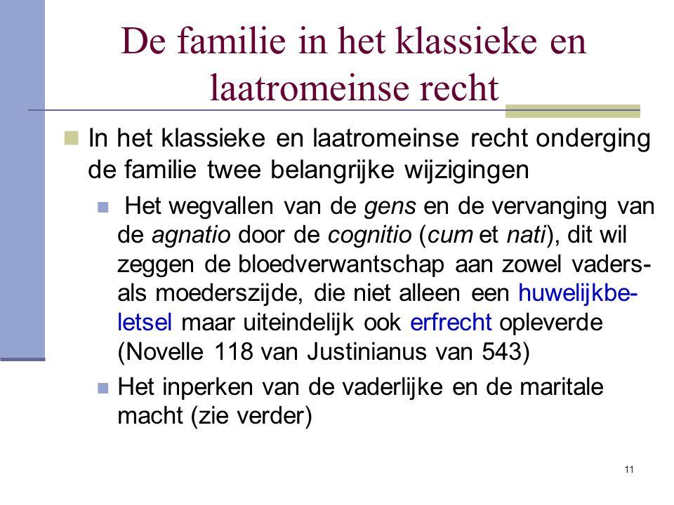 De familie in het klassieke en laatromeinse recht