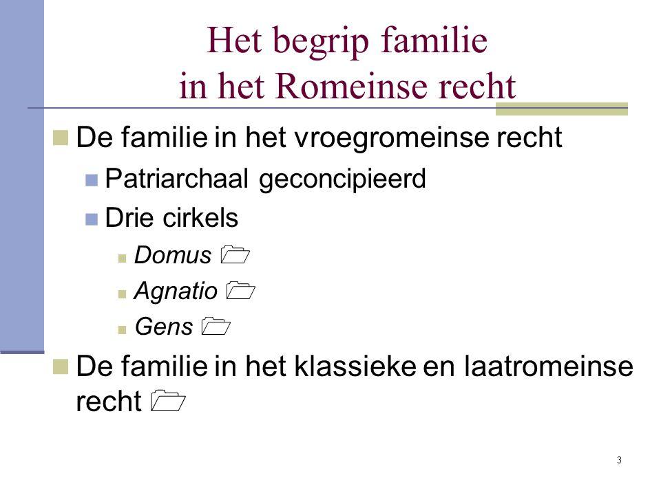 Het begrip familie in het Romeinse recht