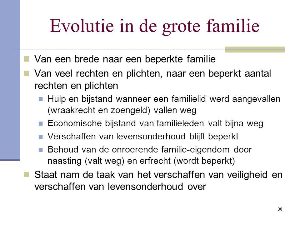 Evolutie in de grote familie