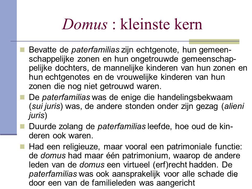 Domus : kleinste kern