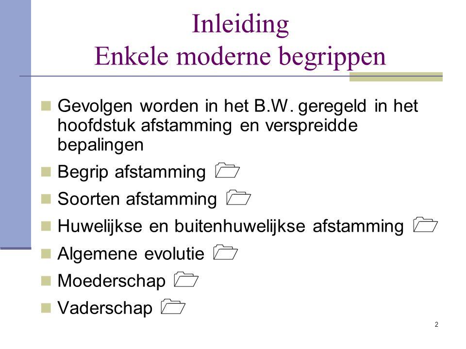 Inleiding Enkele moderne begrippen