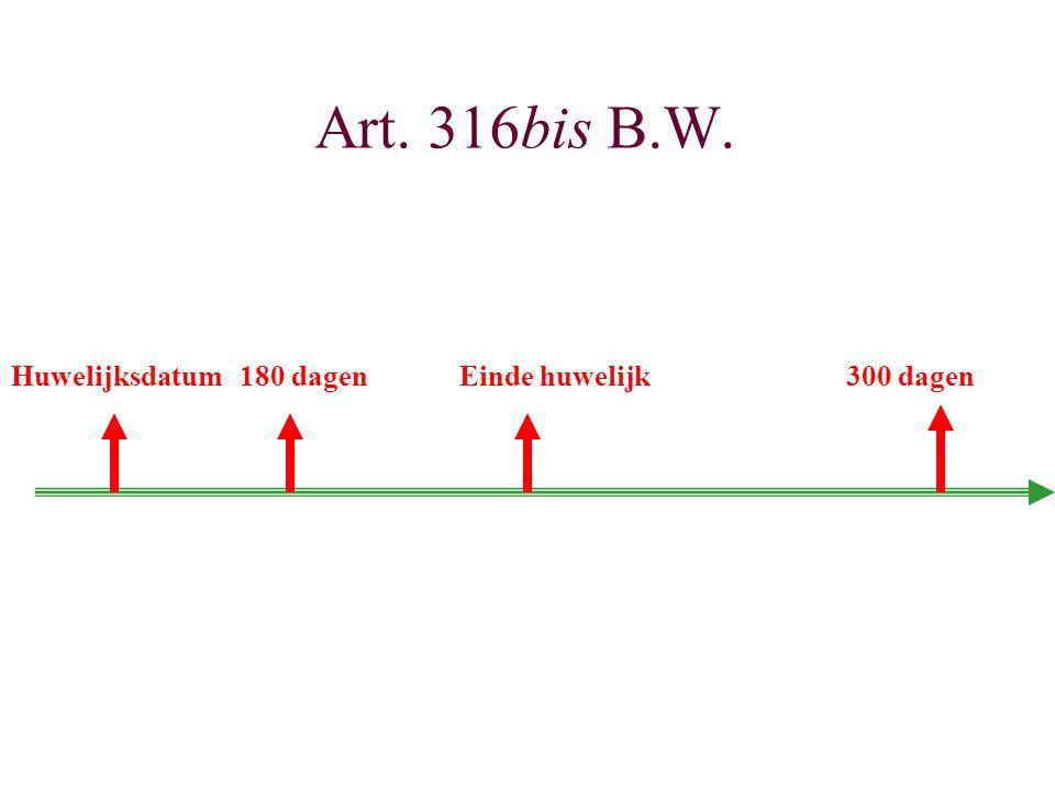 Art. 316bis B.W. Huwelijksdatum 180 dagen Einde huwelijk 300 dagen