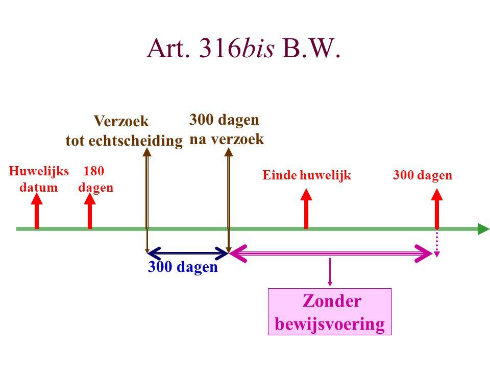 Art. 316bis B.W. Zonder bewijsvoering 300 dagen Verzoek na verzoek