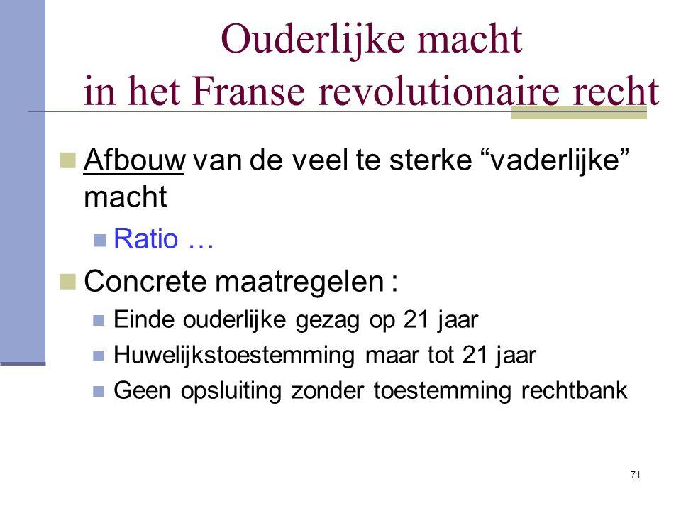 Ouderlijke macht in het Franse revolutionaire recht