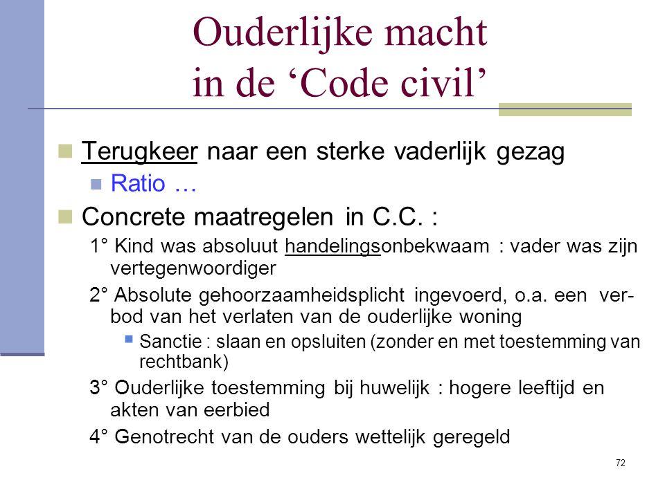 Ouderlijke macht in de 'Code civil'