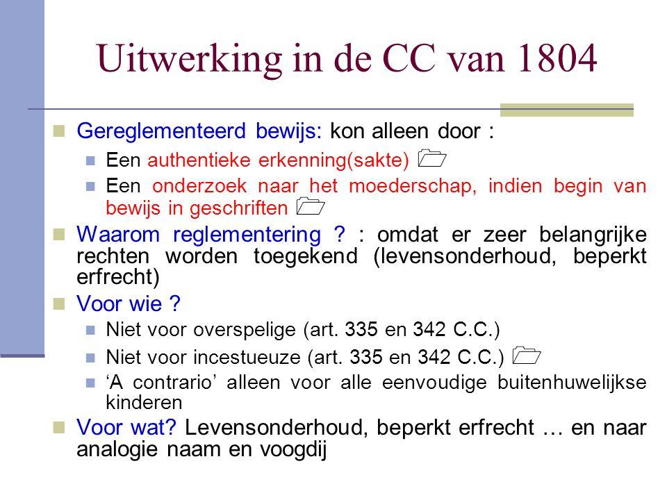 Uitwerking in de CC van 1804 Gereglementeerd bewijs: kon alleen door :