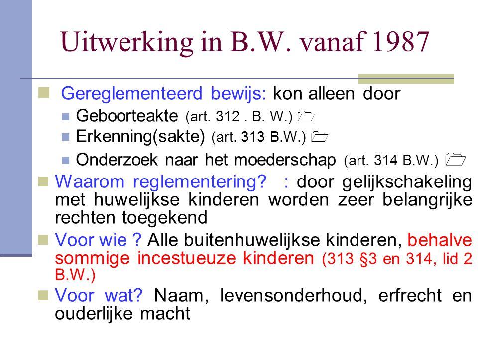 Uitwerking in B.W. vanaf 1987 Gereglementeerd bewijs: kon alleen door