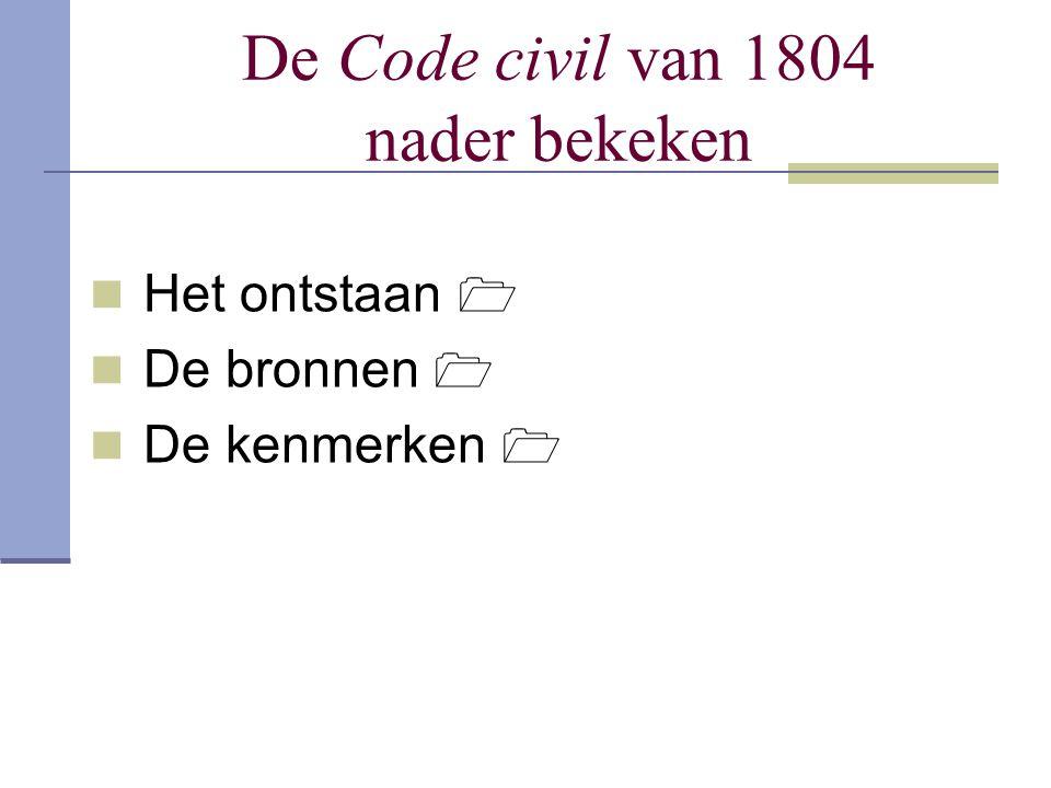 De Code civil van 1804 nader bekeken