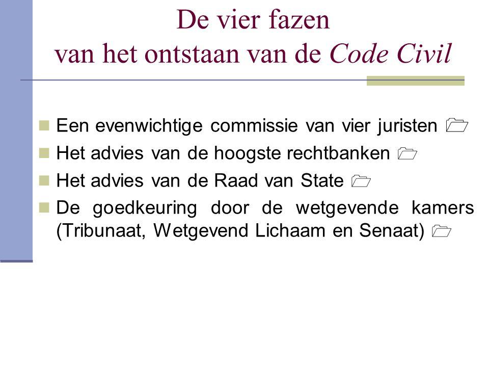 De vier fazen van het ontstaan van de Code Civil