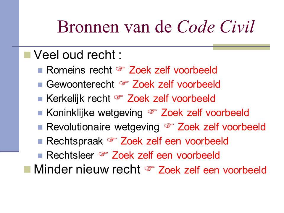 Bronnen van de Code Civil