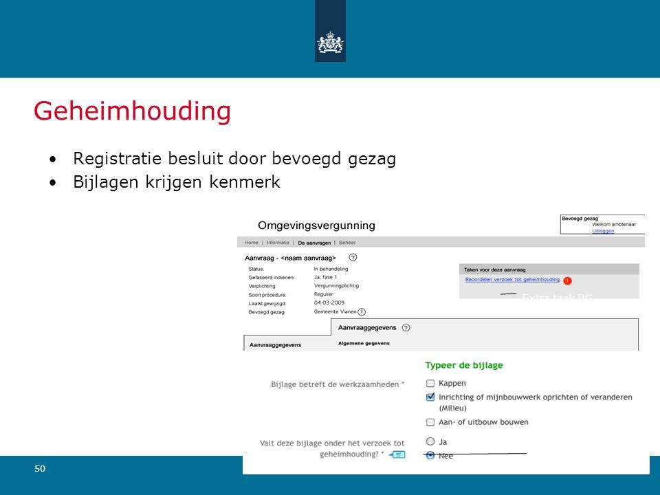 Geheimhouding Registratie besluit door bevoegd gezag