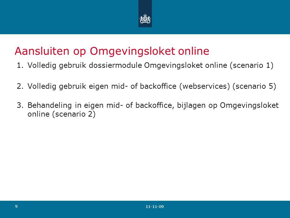 Aansluiten op Omgevingsloket online