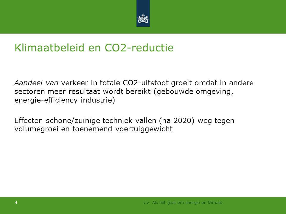Klimaatbeleid en CO2-reductie