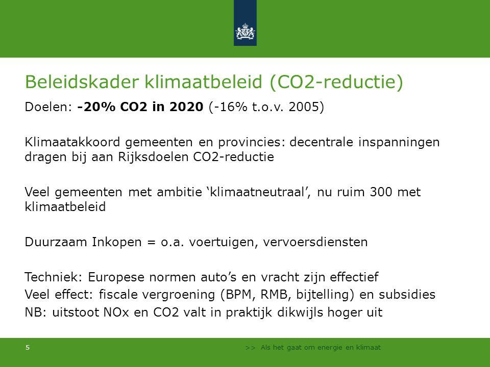 Beleidskader klimaatbeleid (CO2-reductie)