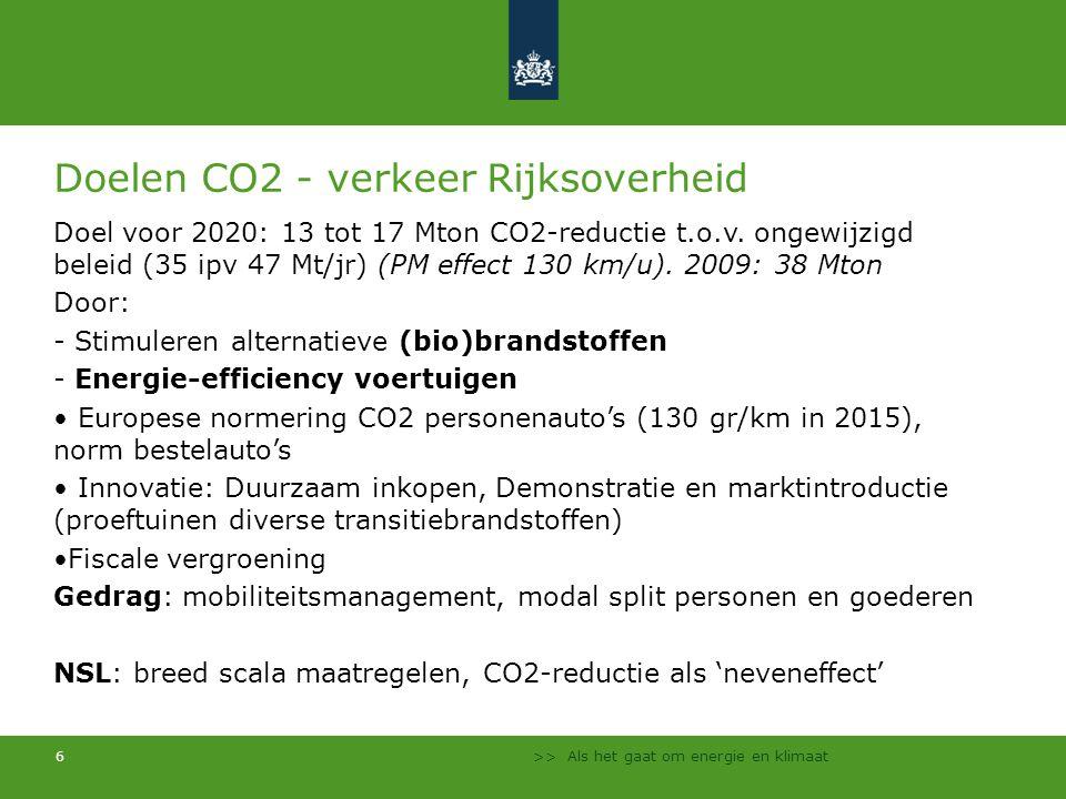 Doelen CO2 - verkeer Rijksoverheid