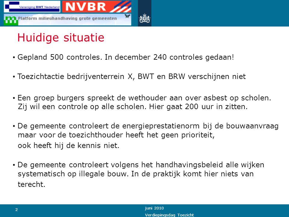 Huidige situatie Gepland 500 controles. In december 240 controles gedaan! Toezichtactie bedrijventerrein X, BWT en BRW verschijnen niet.