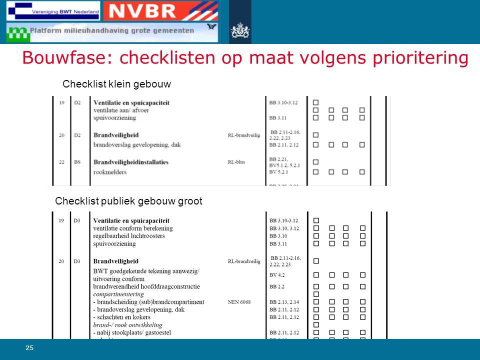 Bouwfase: checklisten op maat volgens prioritering