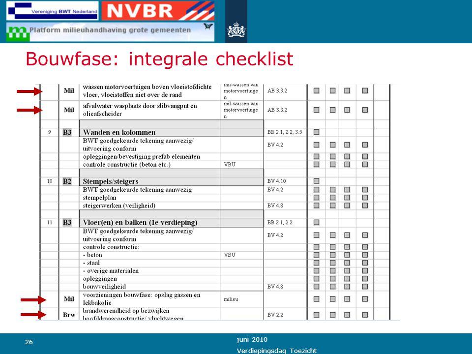 Bouwfase: integrale checklist