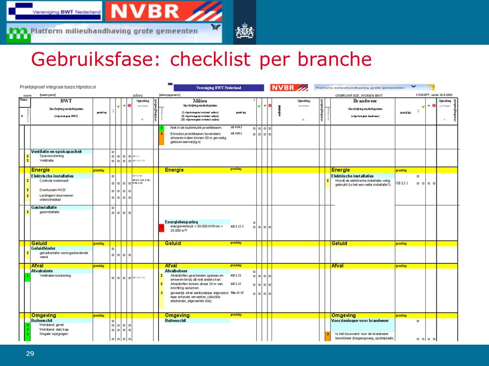 Gebruiksfase: checklist per branche