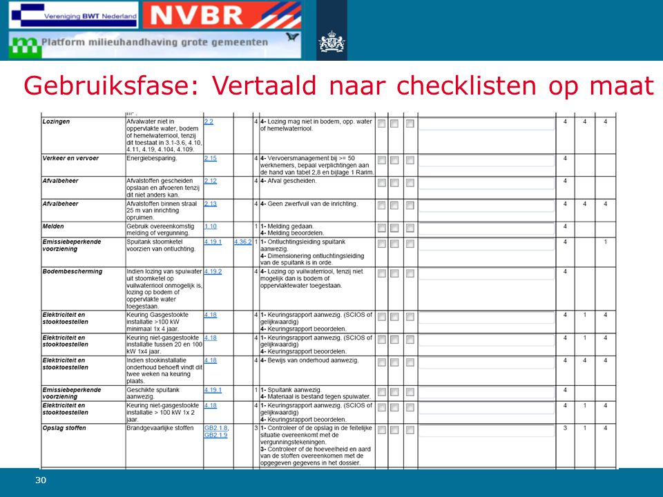 Gebruiksfase: Vertaald naar checklisten op maat