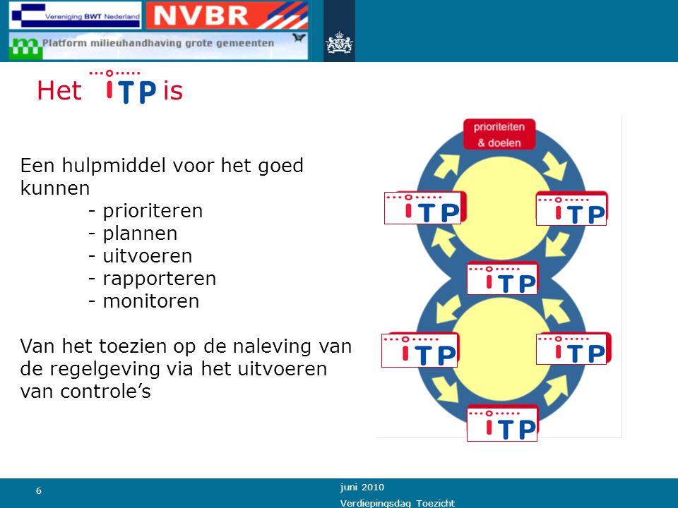 Het iTP is Een hulpmiddel voor het goed kunnen - prioriteren - plannen