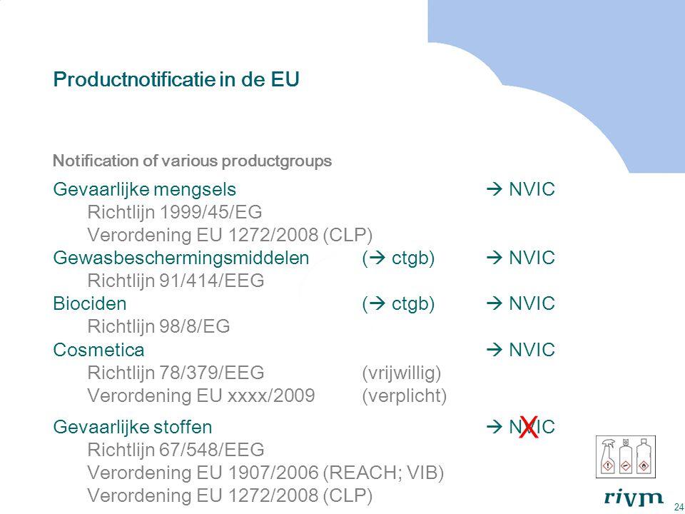 X Productnotificatie in de EU Gevaarlijke mengsels  NVIC