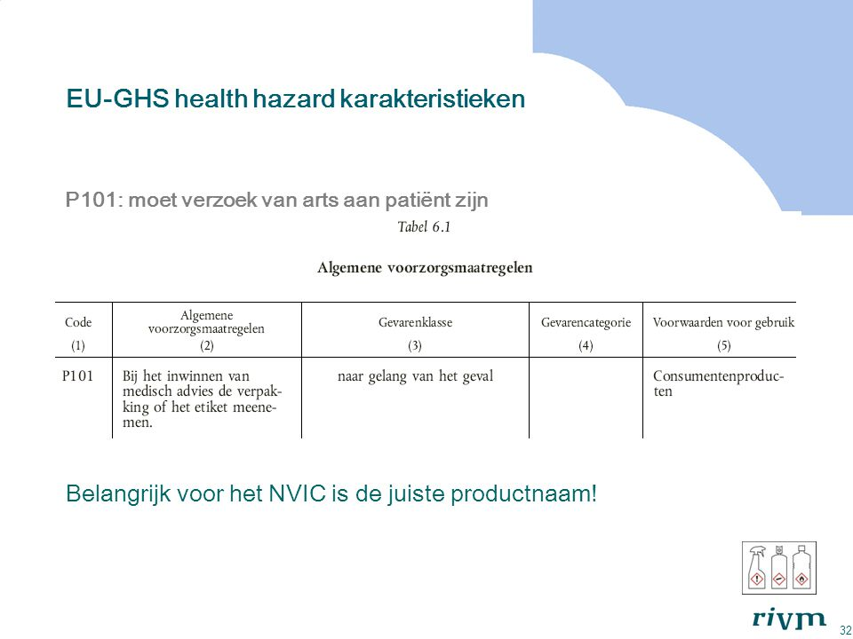 EU-GHS health hazard karakteristieken