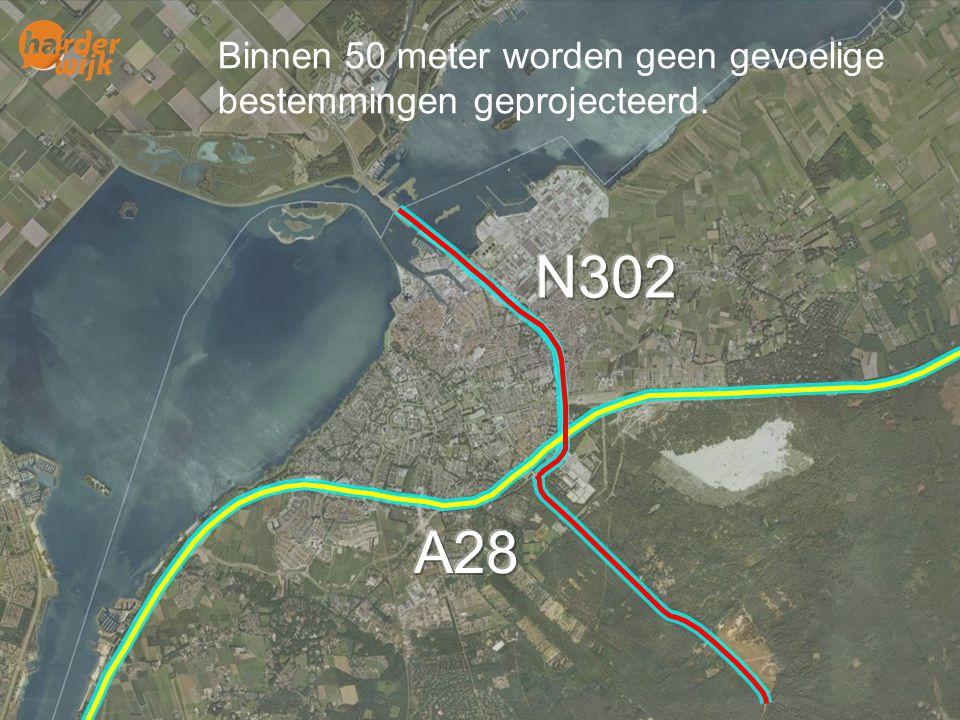 Binnen 50 meter worden geen gevoelige bestemmingen geprojecteerd.