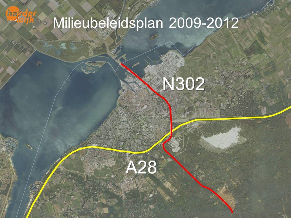 N302 A28 Lucht Milieubeleidsplan 2009-2012 A28