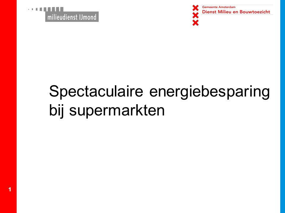 Spectaculaire energiebesparing bij supermarkten