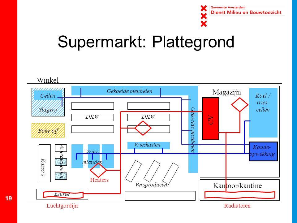 Spectaculaire energiebesparing bij supermarkten ppt download for Plattegrond magazijn maken