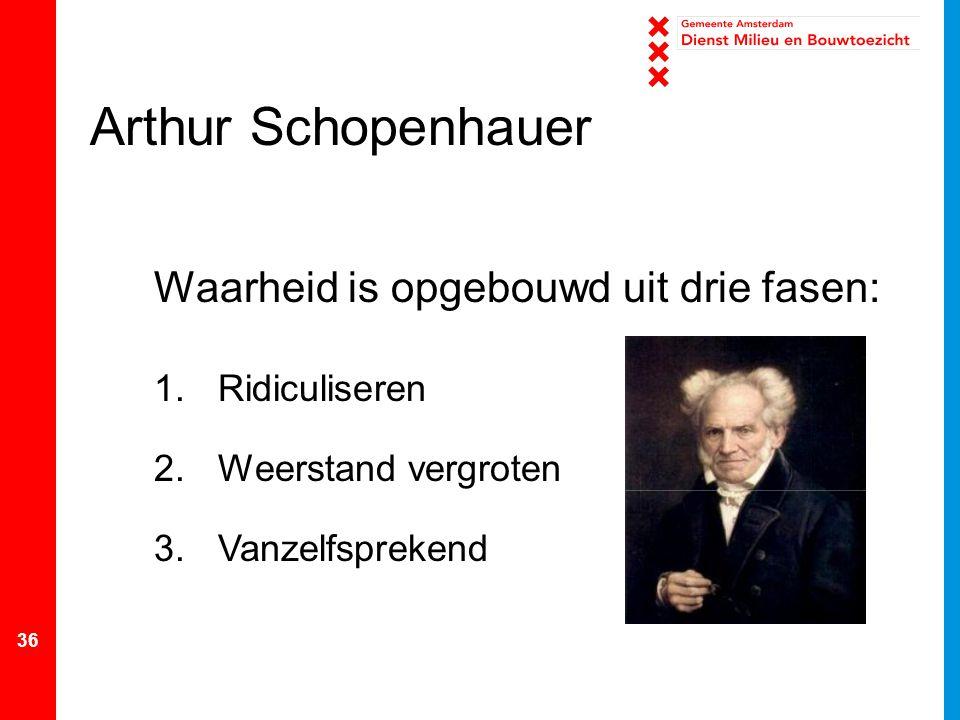 Arthur Schopenhauer Waarheid is opgebouwd uit drie fasen: