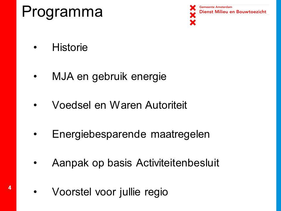 Programma Historie MJA en gebruik energie Voedsel en Waren Autoriteit