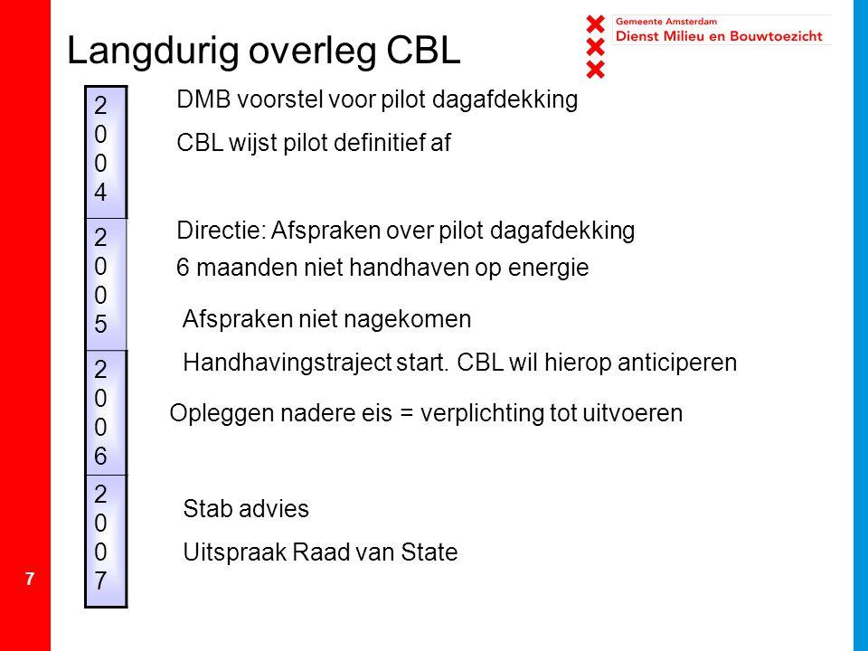Langdurig overleg CBL 2004 DMB voorstel voor pilot dagafdekking