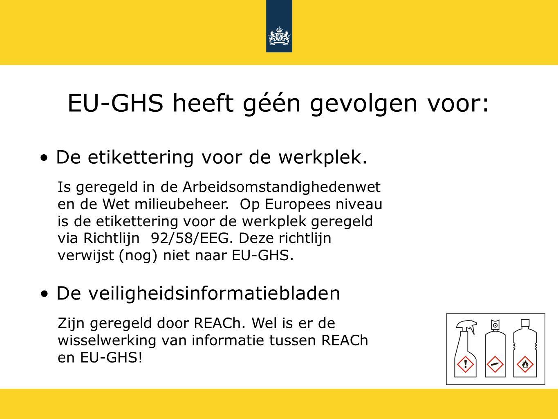 EU-GHS heeft géén gevolgen voor: