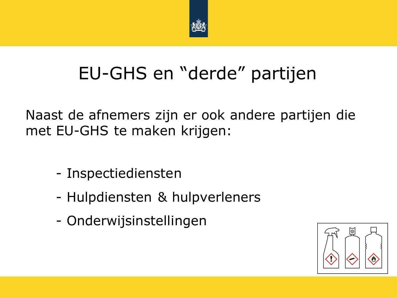 EU-GHS en derde partijen