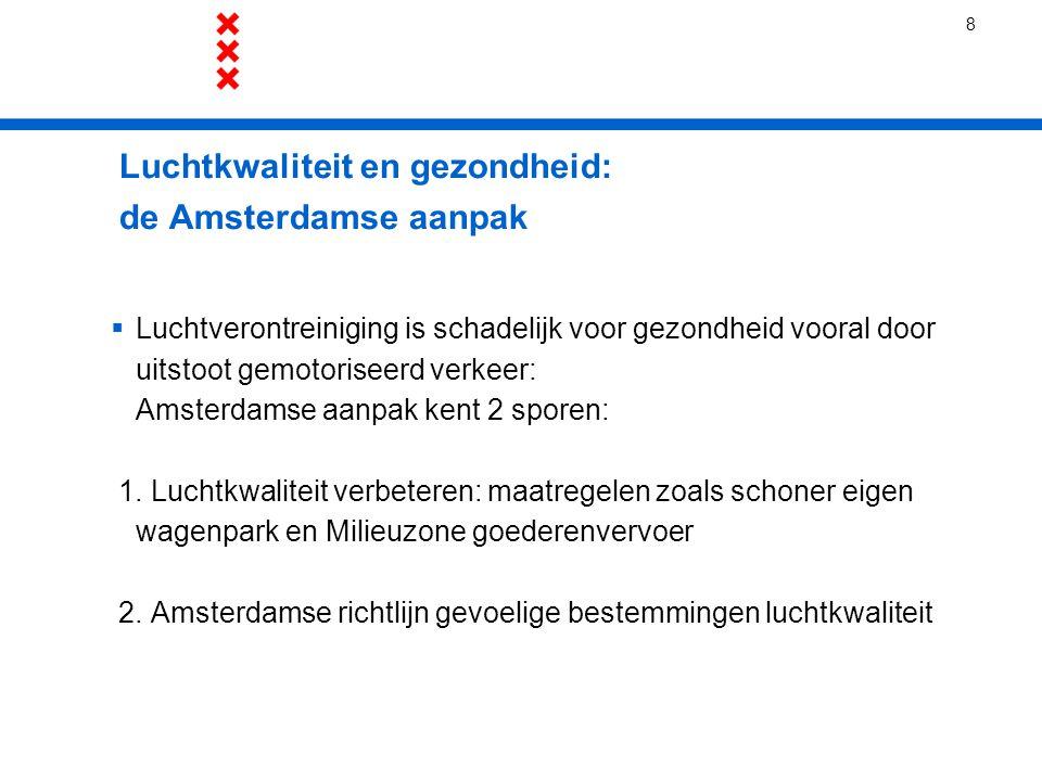 Luchtkwaliteit en gezondheid: de Amsterdamse aanpak