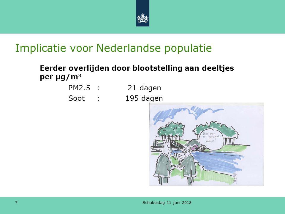 Implicatie voor Nederlandse populatie
