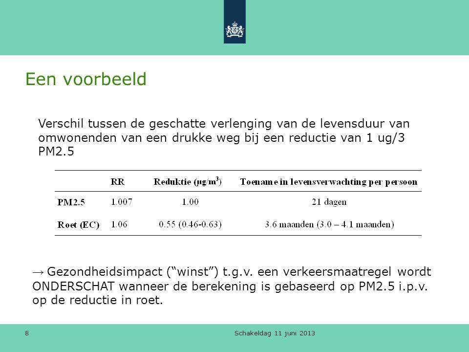 Een voorbeeld Verschil tussen de geschatte verlenging van de levensduur van omwonenden van een drukke weg bij een reductie van 1 ug/3 PM2.5.